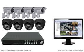 CCTV Systems Thornhill